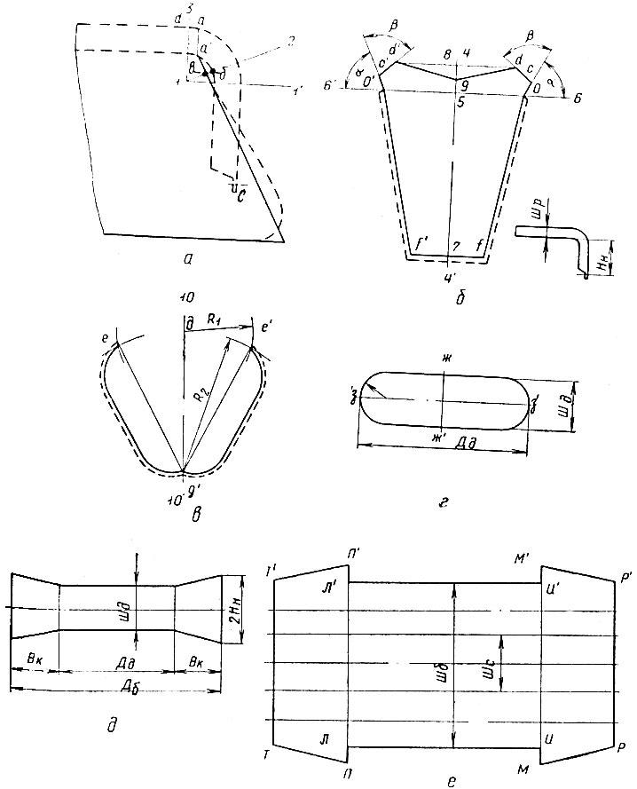 e4c33251ff75 Работа XI.2. Моделирование женских сумок с рамочным замком [1972 ...