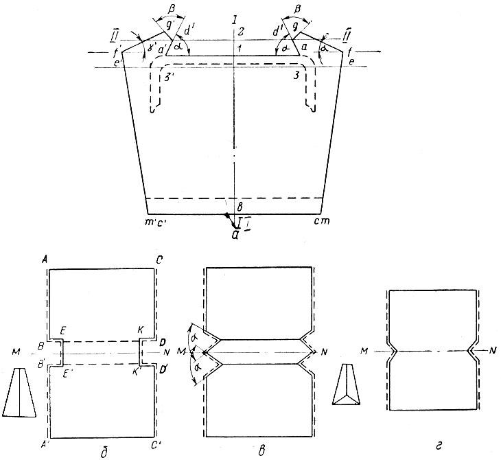 a8fd80907bbb Схема построения чертежа целого полотна женской сумки на рамочном замке